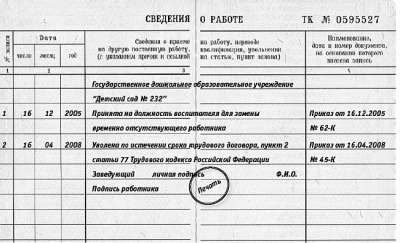 Увольнение по собственному желанию — статья ТК РФ