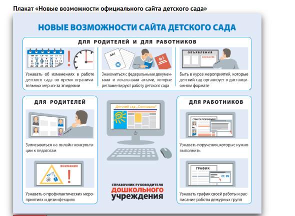Опубликовали плакат «Новые возможности официального сайта детского сада»